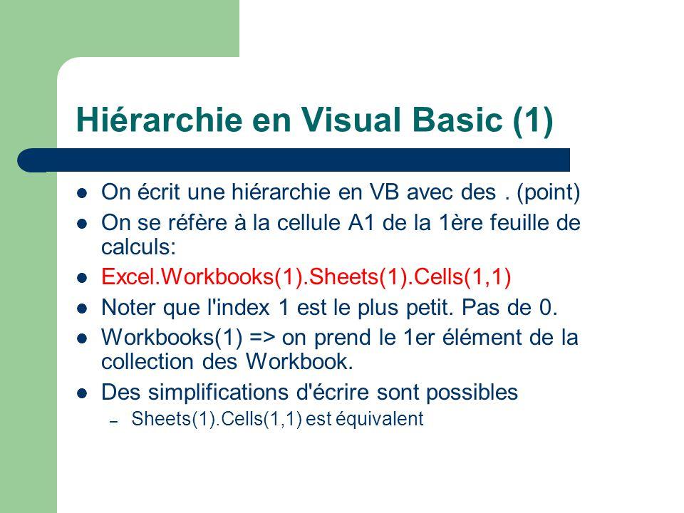 Hiérarchie en Visual Basic (1) On écrit une hiérarchie en VB avec des. (point) On se réfère à la cellule A1 de la 1ère feuille de calculs: Excel.Workb