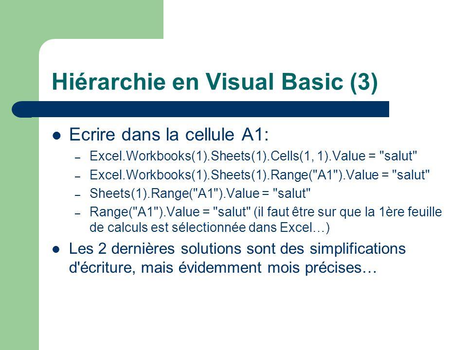 Hiérarchie en Visual Basic (3) Ecrire dans la cellule A1: – Excel.Workbooks(1).Sheets(1).Cells(1, 1).Value =