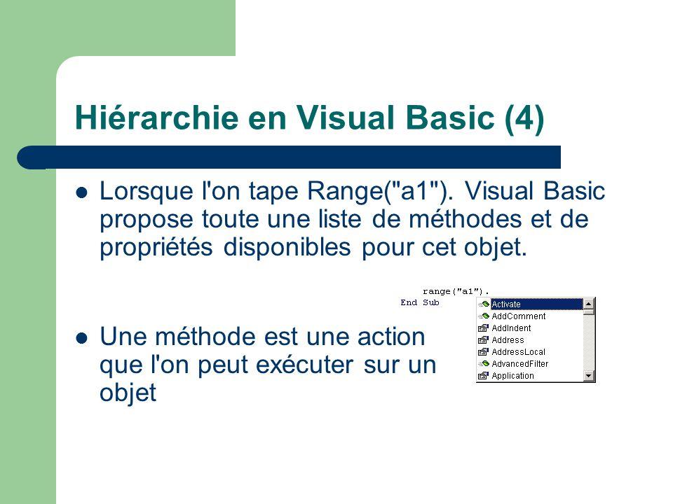 Hiérarchie en Visual Basic (4) Lorsque l'on tape Range(
