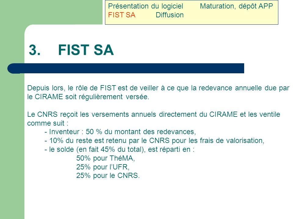 3.FIST SA Présentation du logiciel Maturation, dépôt APP FIST SA Diffusion Depuis lors, le rôle de FIST est de veiller à ce que la redevance annuelle