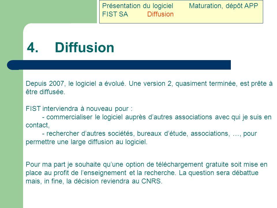 4.Diffusion Présentation du logiciel Maturation, dépôt APP FIST SA Diffusion Depuis 2007, le logiciel a évolué. Une version 2, quasiment terminée, est