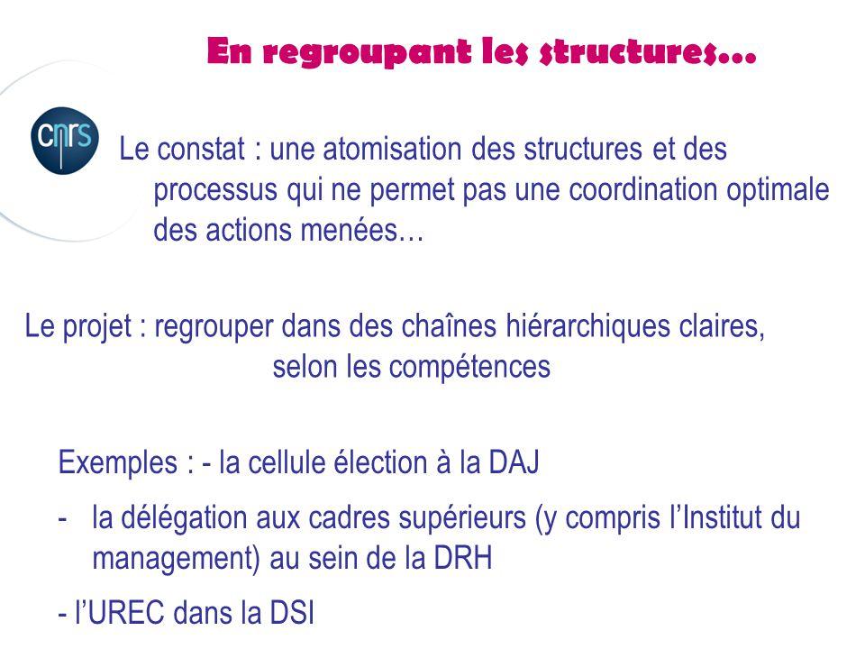 En regroupant les structures… Le constat : une atomisation des structures et des processus qui ne permet pas une coordination optimale des actions menées… Le projet : regrouper dans des chaînes hiérarchiques claires, selon les compétences Exemples : - la cellule élection à la DAJ -la délégation aux cadres supérieurs (y compris l'Institut du management) au sein de la DRH - l'UREC dans la DSI