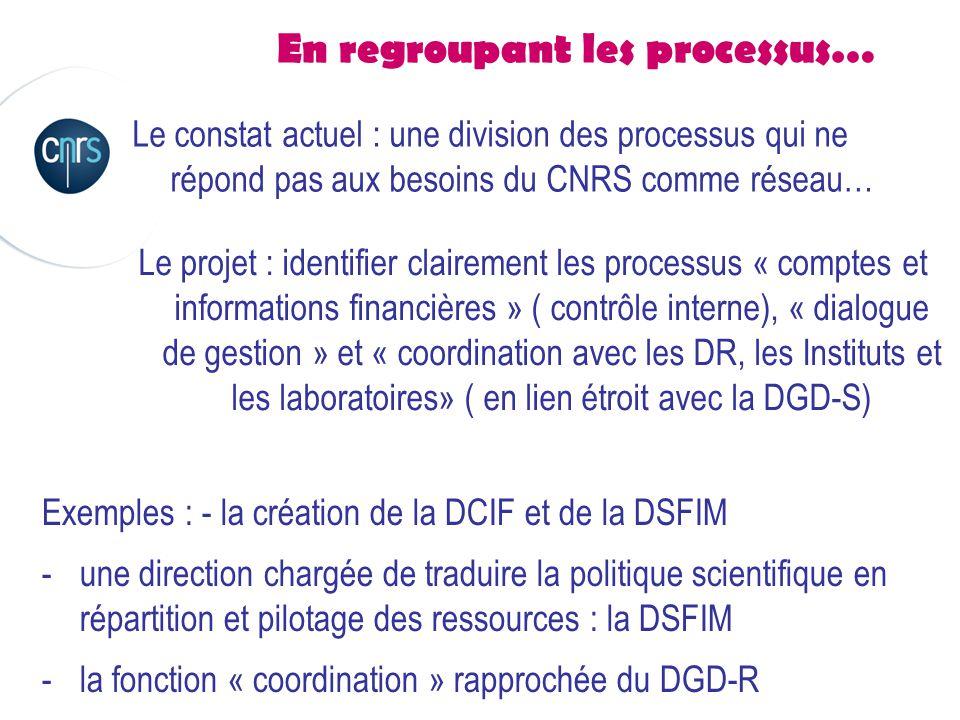 En regroupant les processus… Le constat actuel : une division des processus qui ne répond pas aux besoins du CNRS comme réseau… Le projet : identifier clairement les processus « comptes et informations financières » ( contrôle interne), « dialogue de gestion » et « coordination avec les DR, les Instituts et les laboratoires» ( en lien étroit avec la DGD-S) Exemples : - la création de la DCIF et de la DSFIM -une direction chargée de traduire la politique scientifique en répartition et pilotage des ressources : la DSFIM -la fonction « coordination » rapprochée du DGD-R