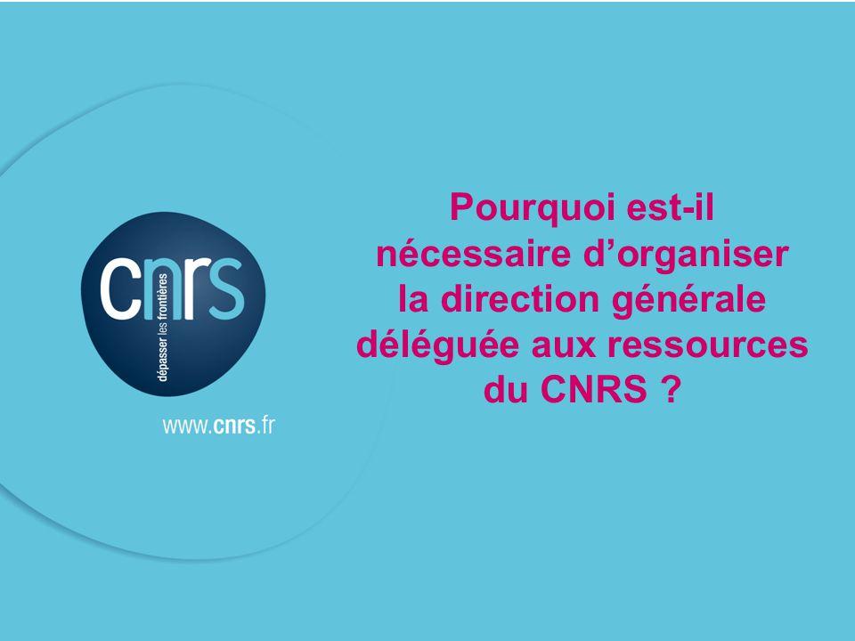 Pour s'inscrire dans la réforme du CNRS fondée par le décret du 30 octobre 2009 … Une nouvelle gouvernance pour le CNRS : le directoire Président/DGD-S/DGD-R L'affirmation d'un réseau pour rénover l'organisation scientifique du CNRS : 1 000 laboratoires, 10 Instituts, 19 délégations régionales