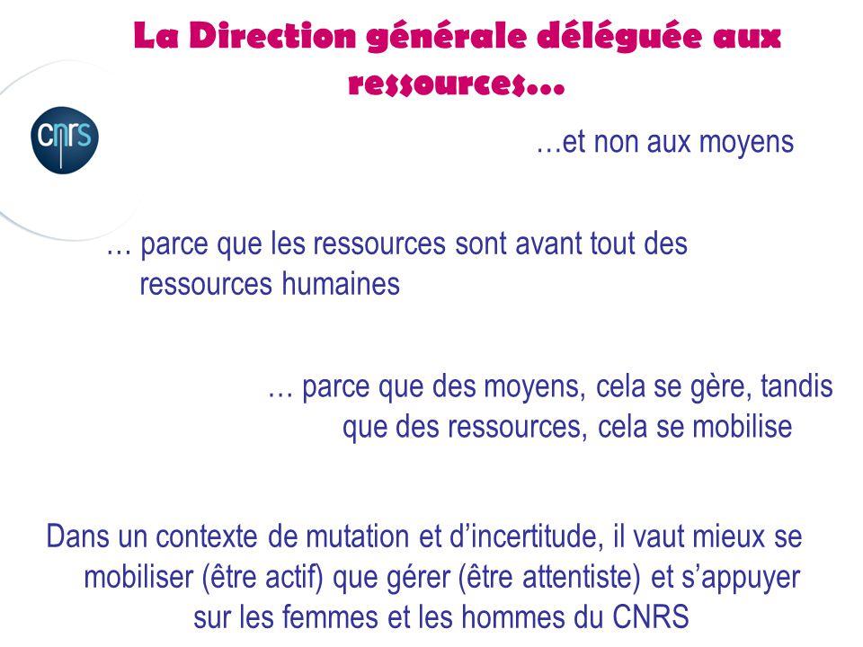 …et non aux moyens La Direction générale déléguée aux ressources… … parce que les ressources sont avant tout des ressources humaines … parce que des moyens, cela se gère, tandis que des ressources, cela se mobilise Dans un contexte de mutation et d'incertitude, il vaut mieux se mobiliser (être actif) que gérer (être attentiste) et s'appuyer sur les femmes et les hommes du CNRS
