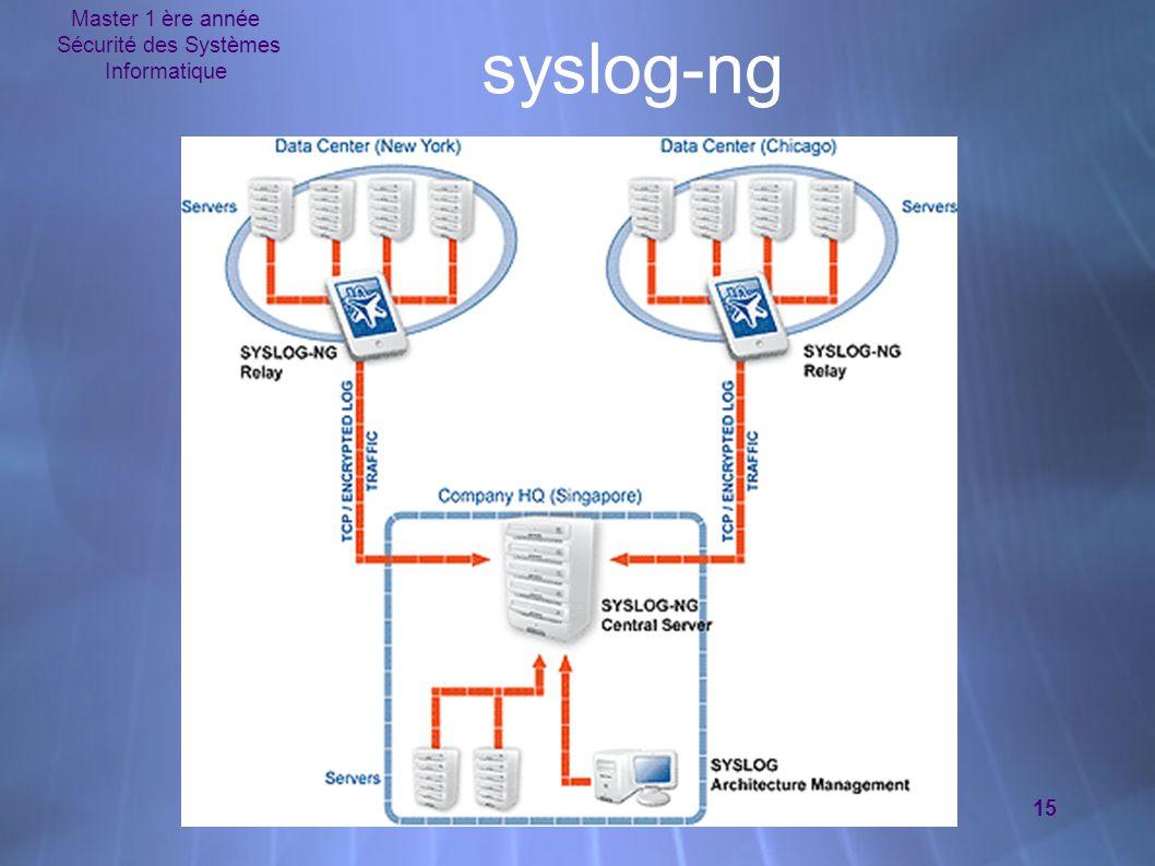 Master 1 ère année Sécurité des Systèmes Informatique 15 syslog-ng