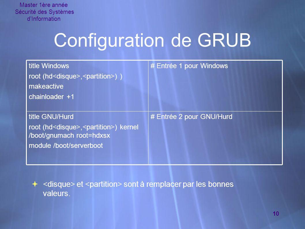 Master 1ère année Sécurité des Systèmes d'Information 10 Configuration de GRUB # Entrée 2 pour GNU/Hurdtitle GNU/Hurd root (hd, ) kernel /boot/gnumach root=hdxsx module /boot/serverboot # Entrée 1 pour Windowstitle Windows root (hd, ) ) makeactive chainloader +1  et sont à remplacer par les bonnes valeurs.