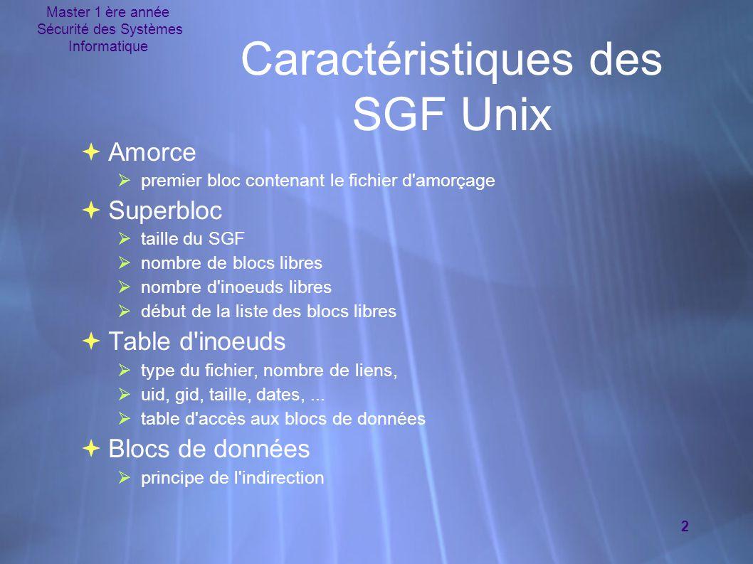 Master 1 ère année Sécurité des Systèmes Informatique 2 Caractéristiques des SGF Unix  Amorce  premier bloc contenant le fichier d'amorçage  Superb
