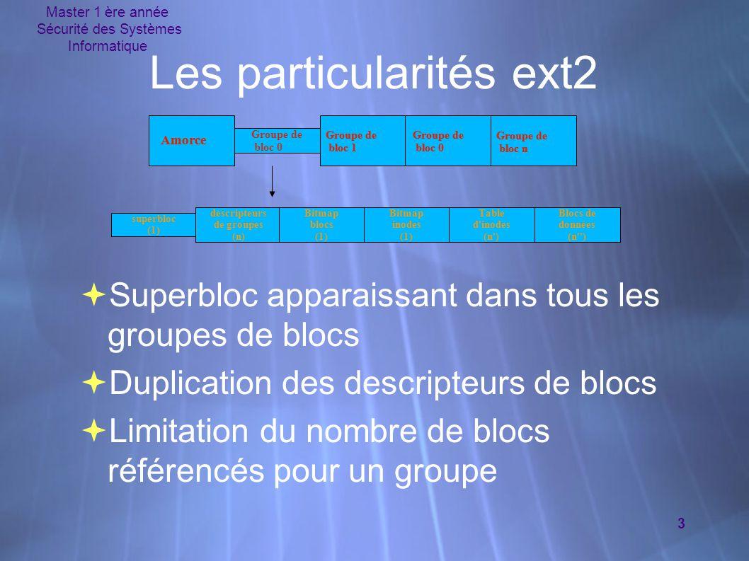 Master 1 ère année Sécurité des Systèmes Informatique 3 Les particularités ext2  Superbloc apparaissant dans tous les groupes de blocs  Duplication