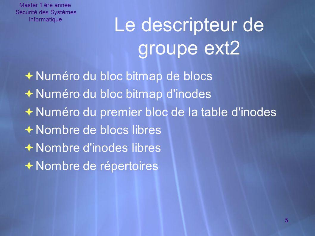 Master 1 ère année Sécurité des Systèmes Informatique 5 Le descripteur de groupe ext2  Numéro du bloc bitmap de blocs  Numéro du bloc bitmap d'inode