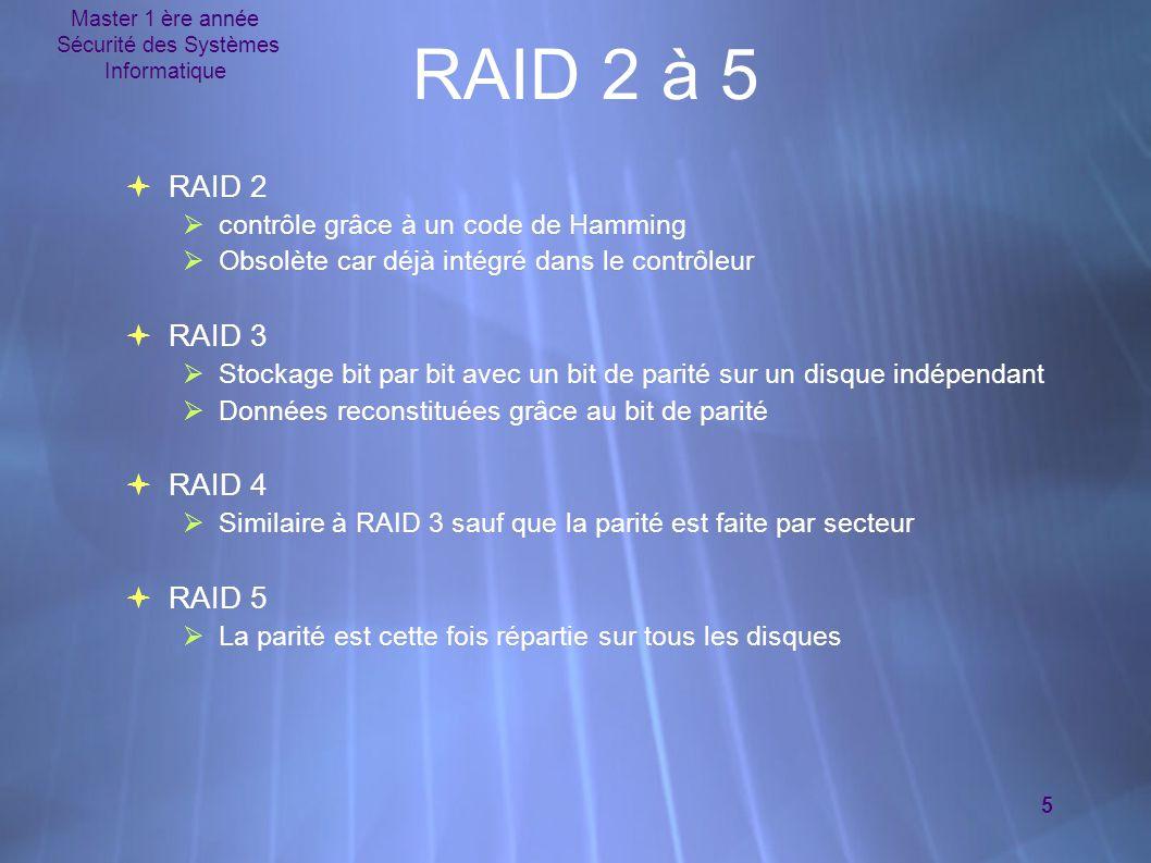 Master 1 ère année Sécurité des Systèmes Informatique 5 RAID 2 à 5  RAID 2  contrôle grâce à un code de Hamming  Obsolète car déjà intégré dans le