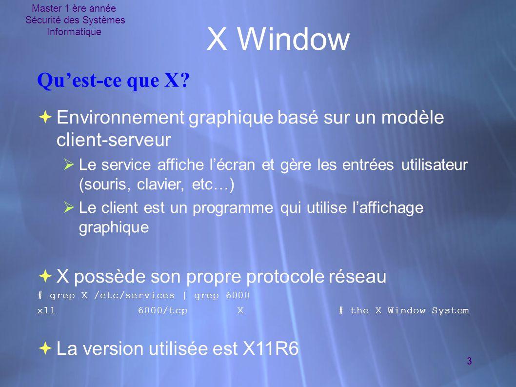 Master 1 ère année Sécurité des Systèmes Informatique 4 X Window Bibliothèques  Bibliothèques qui gèrent l'affichage  Xlibaccès de base  Boîtes à outils (widgets)  XawAthena  OpenLookSun  Motif  QtK Desktop Environment (KDE)  GtkGIMP ToolKit de GNU Network Object Model Environment (GNOME)  Bibliothèques qui gèrent l'affichage  Xlibaccès de base  Boîtes à outils (widgets)  XawAthena  OpenLookSun  Motif  QtK Desktop Environment (KDE)  GtkGIMP ToolKit de GNU Network Object Model Environment (GNOME)