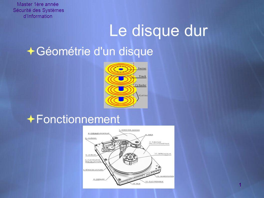 Master 1ère année Sécurité des Systèmes d'Information 1 Le disque dur  Géométrie d'un disque  Fonctionnement
