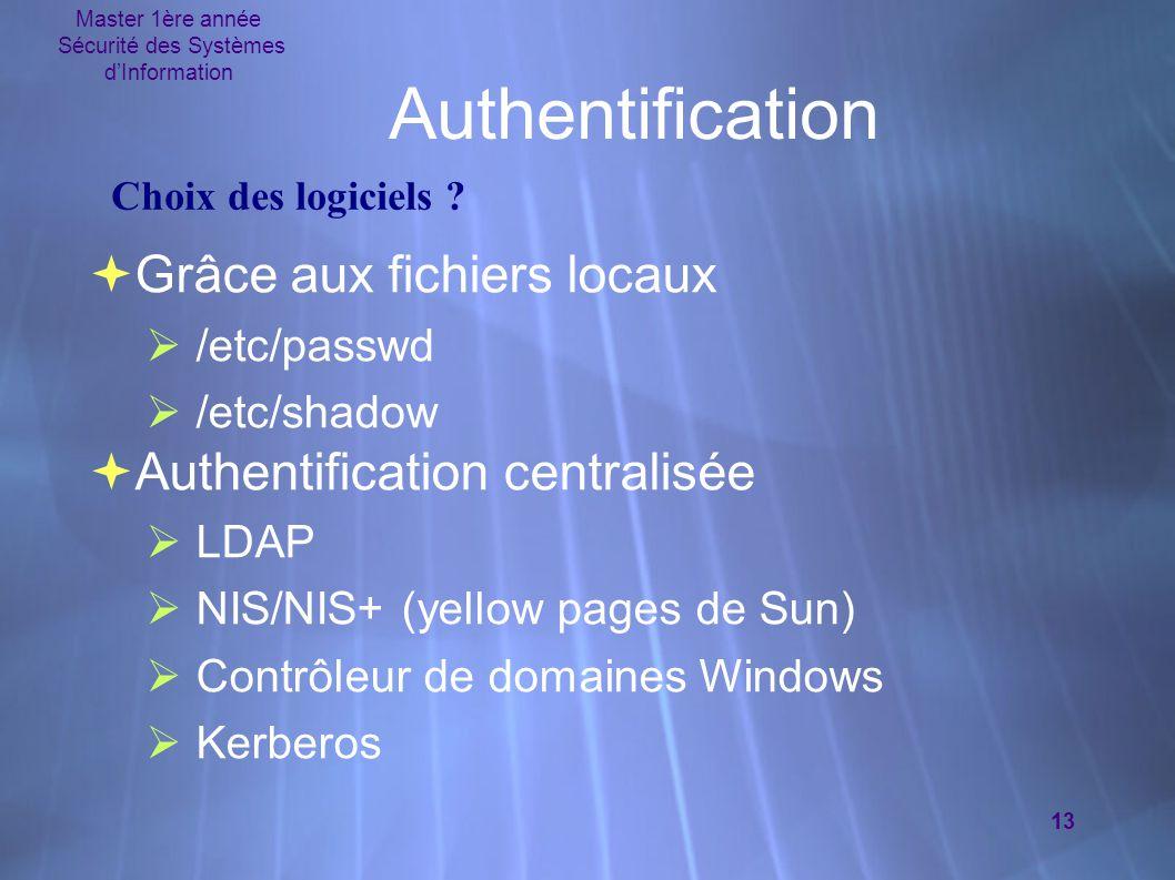 Master 1ère année Sécurité des Systèmes d'Information 13 Authentification  Grâce aux fichiers locaux  /etc/passwd  /etc/shadow  Authentification c