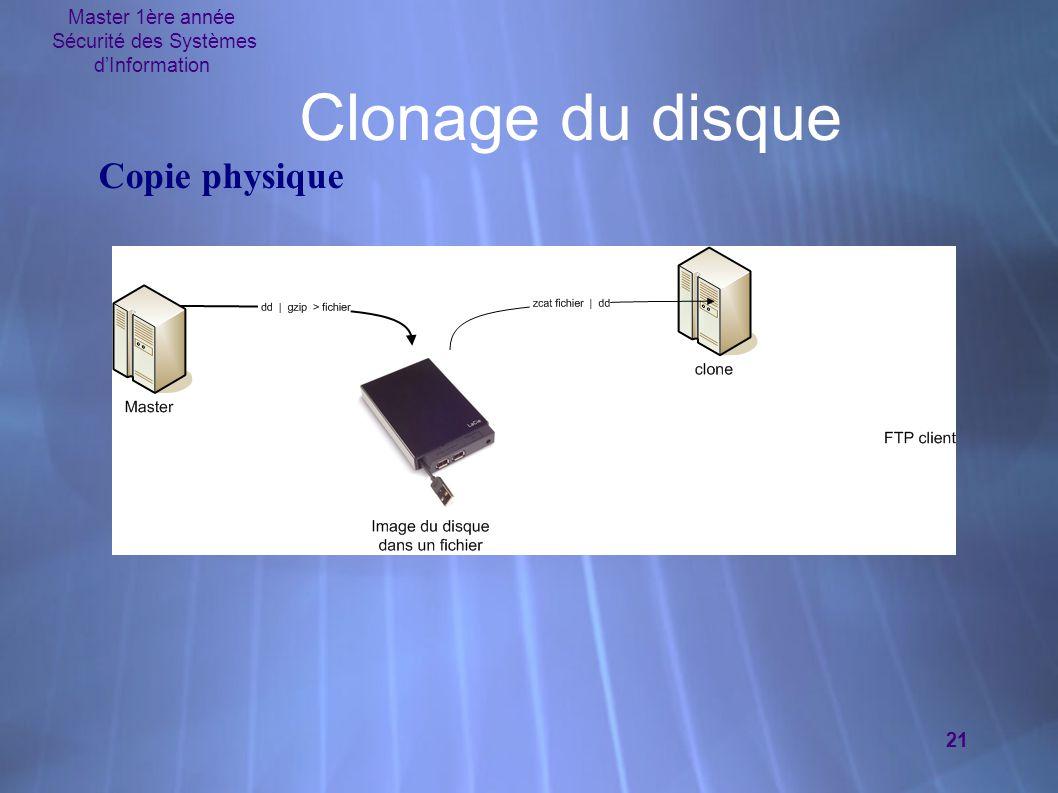 Master 1ère année Sécurité des Systèmes d'Information 21 Clonage du disque Copie physique