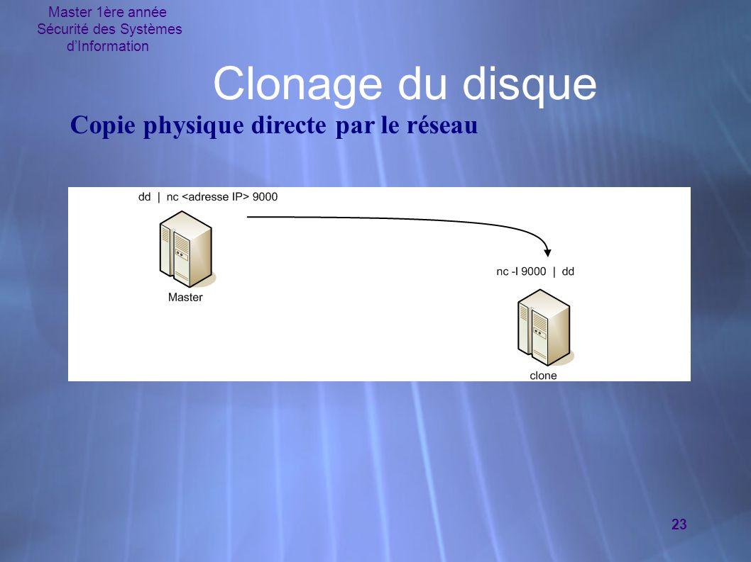 Master 1ère année Sécurité des Systèmes d'Information 23 Clonage du disque Copie physique directe par le réseau
