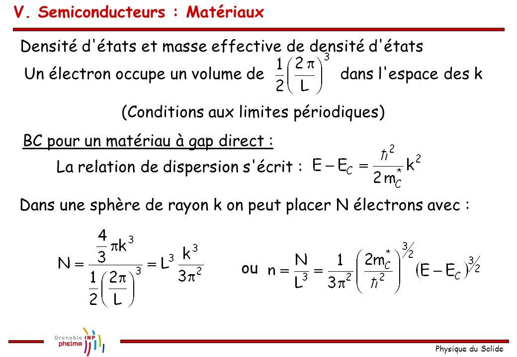 Physique du Solide Densité d'états et masse effective de densité d'états Un électron occupe un volume de dans l'espace des k (Conditions aux limites p