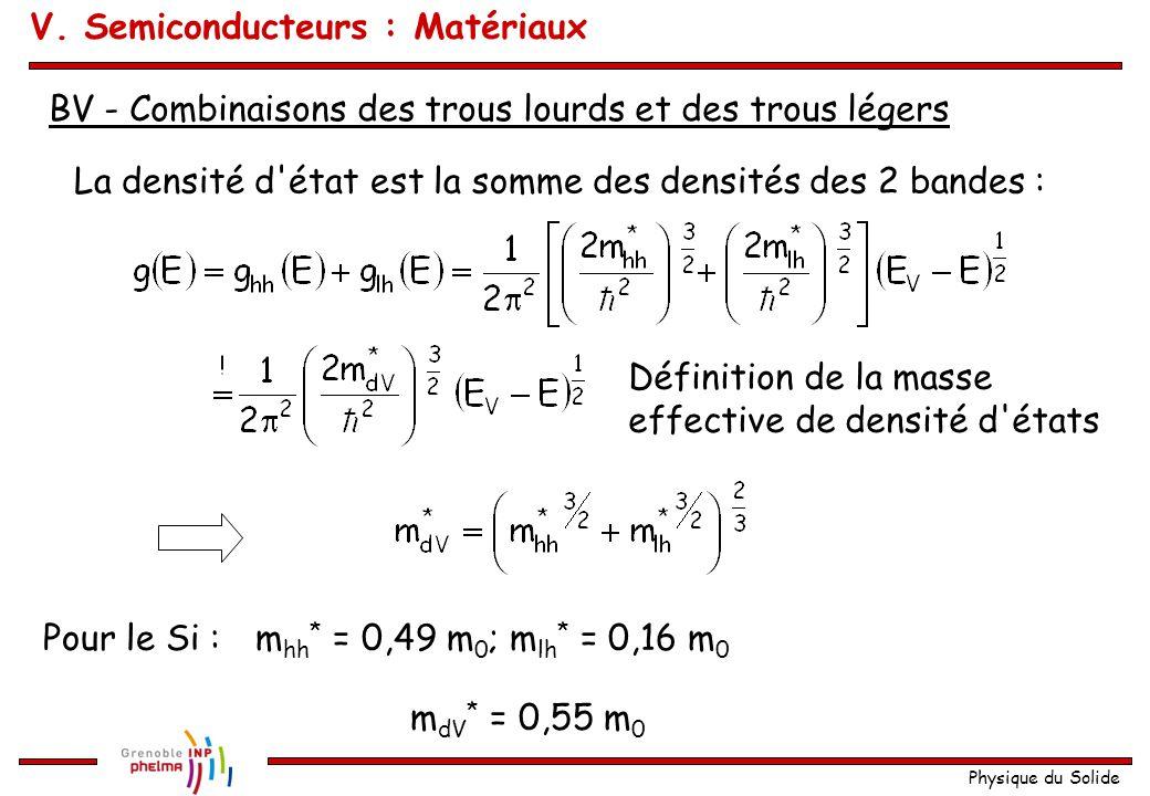 Physique du Solide BV - Combinaisons des trous lourds et des trous légers La densité d'état est la somme des densités des 2 bandes : Définition de la