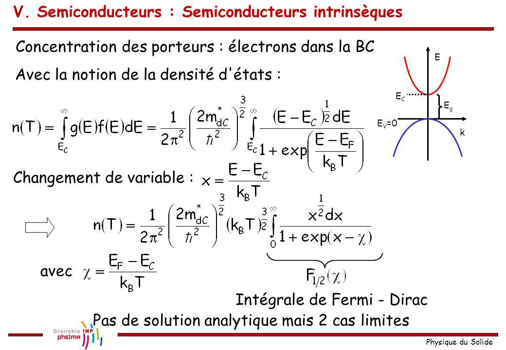 Physique du Solide Concentration des porteurs : électrons dans la BC E k ECEC E V =0 EgEg Avec la notion de la densité d'états : Changement de variabl