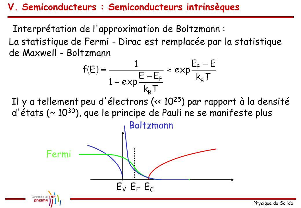 Physique du Solide Interprétation de l'approximation de Boltzmann : La statistique de Fermi - Dirac est remplacée par la statistique de Maxwell - Bolt