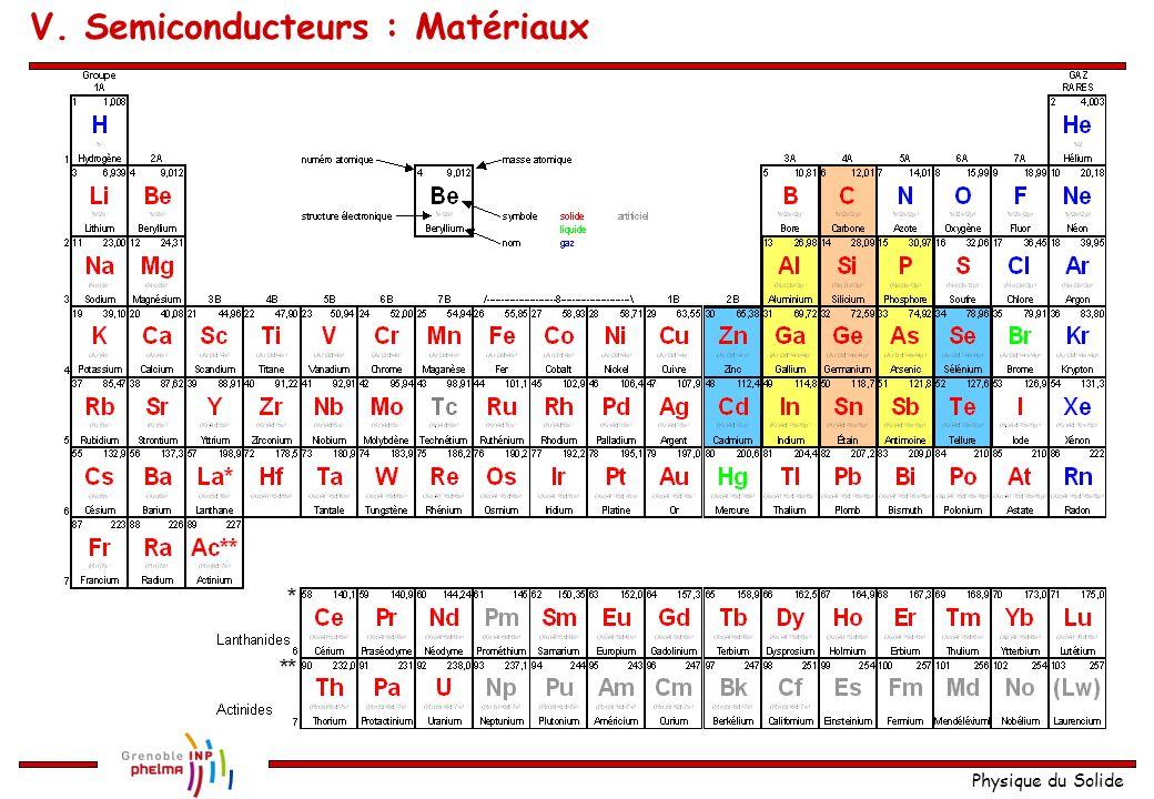Physique du Solide V. Semiconducteurs : Matériaux