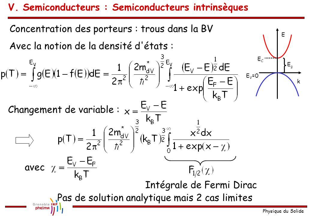 Physique du Solide Concentration des porteurs : trous dans la BV E k ECEC E V =0 EgEg Avec la notion de la densité d'états : Changement de variable :