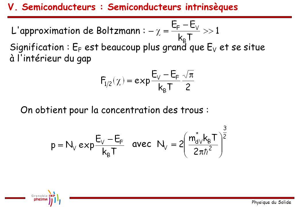 Physique du Solide L'approximation de Boltzmann : Signification : E F est beaucoup plus grand que E V et se situe à l'intérieur du gap On obtient pour