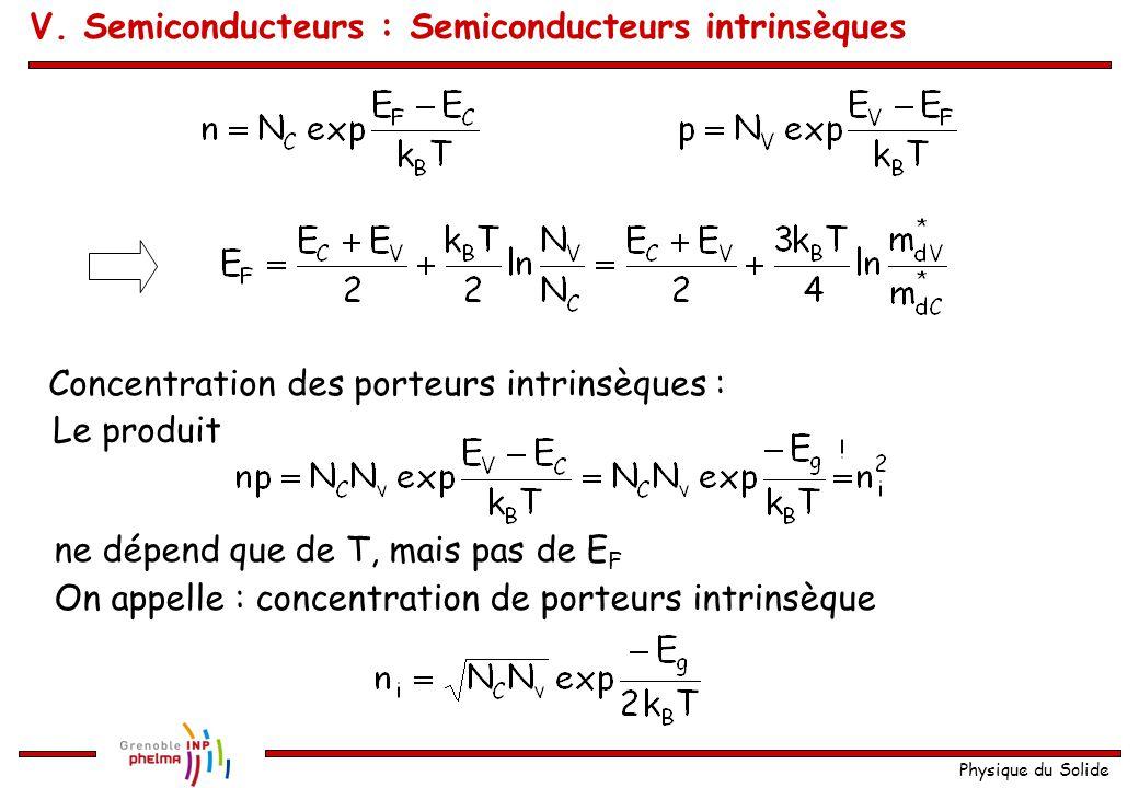 Physique du Solide Concentration des porteurs intrinsèques : Le produit ne dépend que de T, mais pas de E F On appelle : concentration de porteurs int