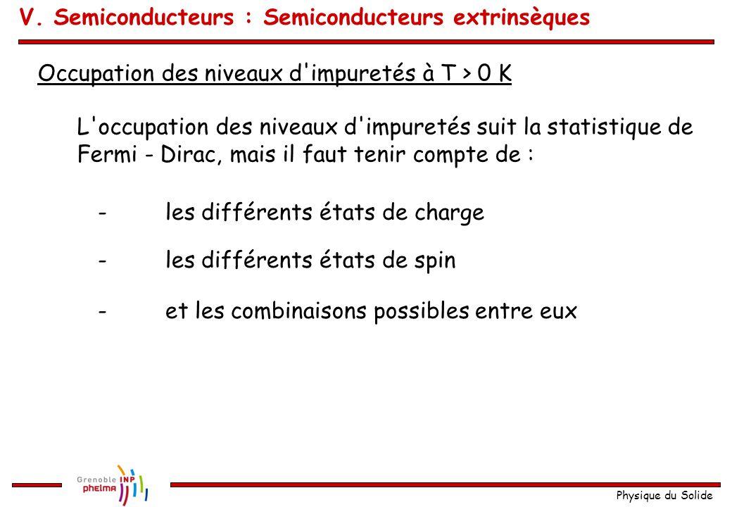Physique du Solide Occupation des niveaux d'impuretés à T > 0 K L'occupation des niveaux d'impuretés suit la statistique de Fermi - Dirac, mais il fau