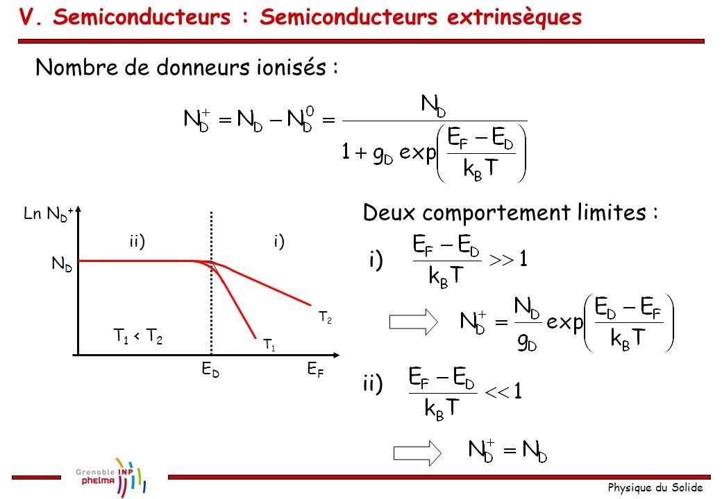 Physique du Solide Nombre de donneurs ionisés : EFEF Ln N D + NDND EDED i)ii) T1T1 T2T2 T 1 < T 2 Deux comportement limites : i) ii) V. Semiconducteur