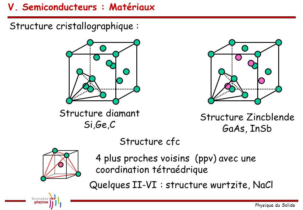 Physique du Solide Structure cristallographique : Structure diamant Si,Ge,C Structure Zincblende GaAs, InSb 4 plus proches voisins (ppv) avec une coor
