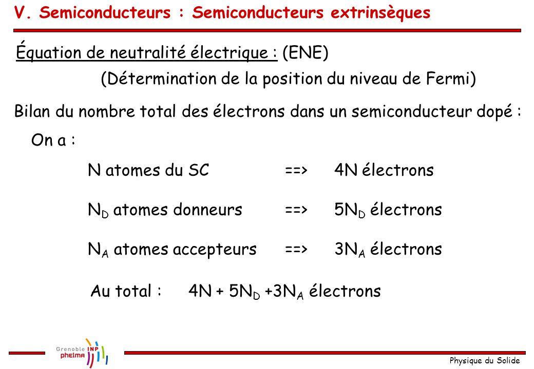 Physique du Solide Équation de neutralité électrique : (ENE) (Détermination de la position du niveau de Fermi) Bilan du nombre total des électrons dan