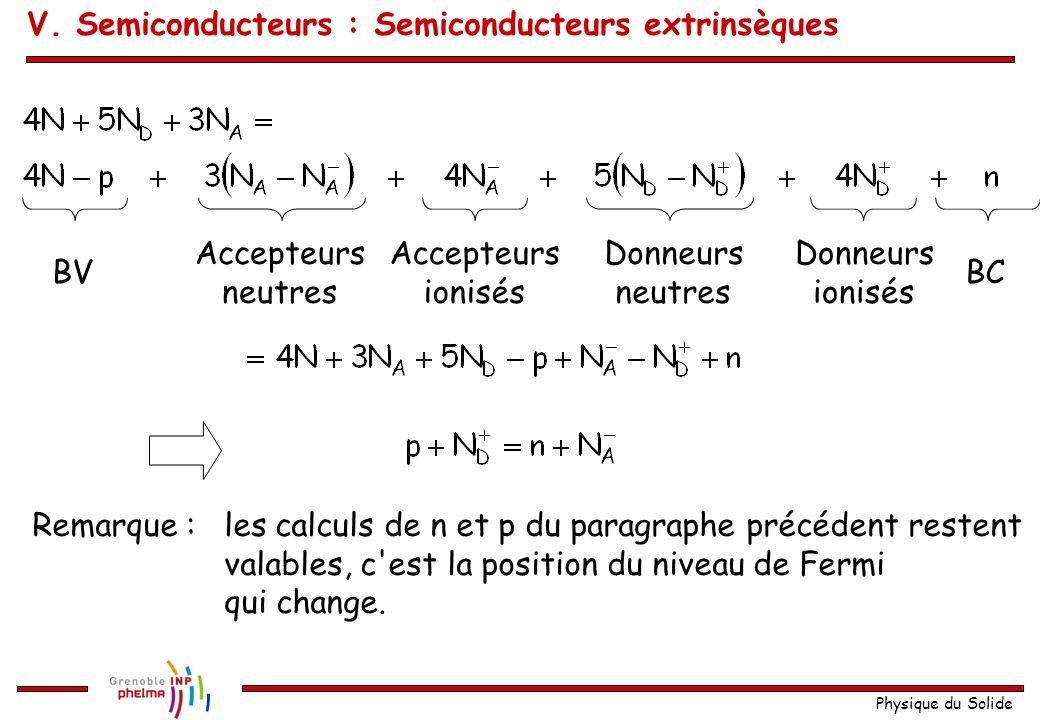Physique du Solide BV Accepteurs neutres Accepteurs ionisés Donneurs neutres Donneurs ionisés BC Remarque :les calculs de n et p du paragraphe précéde