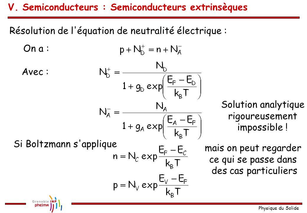 Physique du Solide Résolution de l'équation de neutralité électrique : On a : Avec : Si Boltzmann s'applique Solution analytique rigoureusement imposs