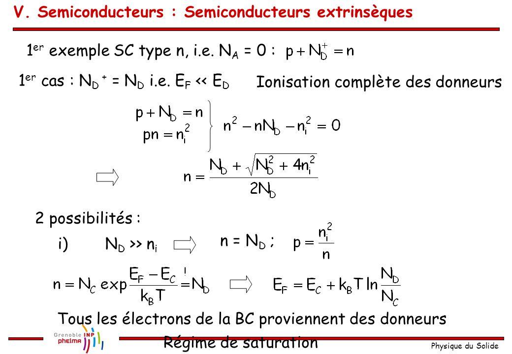 Physique du Solide 1 er exemple SC type n, i.e. N A = 0 : 1 er cas : N D + = N D i.e. E F << E D 2 possibilités : i)N D >> n i n = N D ; Ionisation co