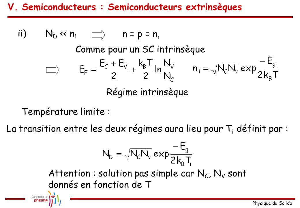 Physique du Solide ii)N D << n i n = p = n i Comme pour un SC intrinsèque Régime intrinsèque Température limite : La transition entre les deux régimes