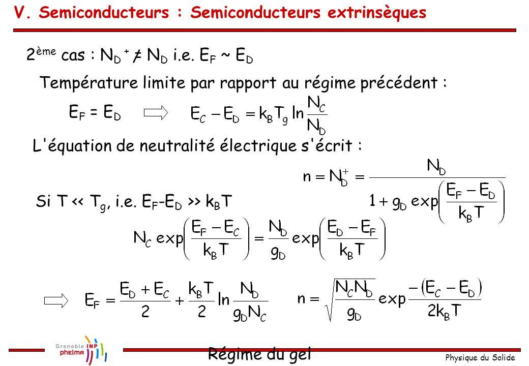 Physique du Solide 2 ème cas : N D + = N D i.e. E F ~ E D / Température limite par rapport au régime précédent : E F = E D L'équation de neutralité él