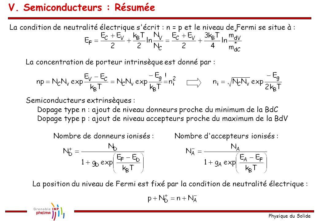 Physique du Solide V. Semiconducteurs : Résumée La condition de neutralité électrique s'écrit : n = p et le niveau de Fermi se situe à : La concentrat