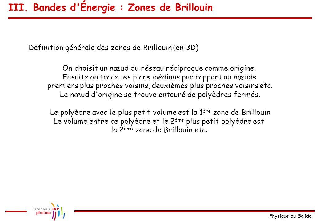 Physique du Solide 3 ème zone de Brillouin 2 ème zone de Brillouin Exemple en 3D :Cubique centré et cubique faces centrées Réseau réciproque : cc --> cfccfc --> cc Illustration en 2D : 1 ère zone de Brillouin Réseau réciproque : Réseau carré plan Pour aller plus loin en 2D : voir TD 3 III.