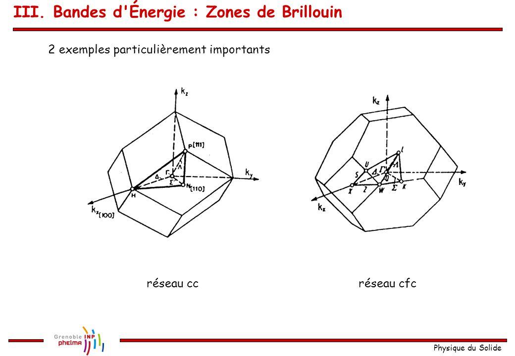 Physique du Solide 2 ème 1 ère cc cfc 3 ème III. Bandes d'Énergie : Zones de Brillouin