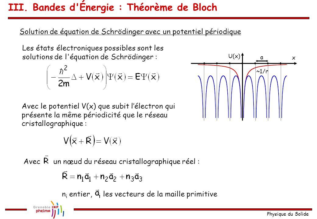 Physique du Solide réseau cfc réseau cc 2 exemples particulièrement importants III. Bandes d'Énergie : Zones de Brillouin