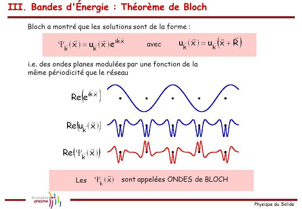 Physique du Solide Solution de équation de Schrödinger avec un potentiel périodique ~1/r x U(x) a III. Bandes d'Énergie : Théorème de Bloch Avec un nœ