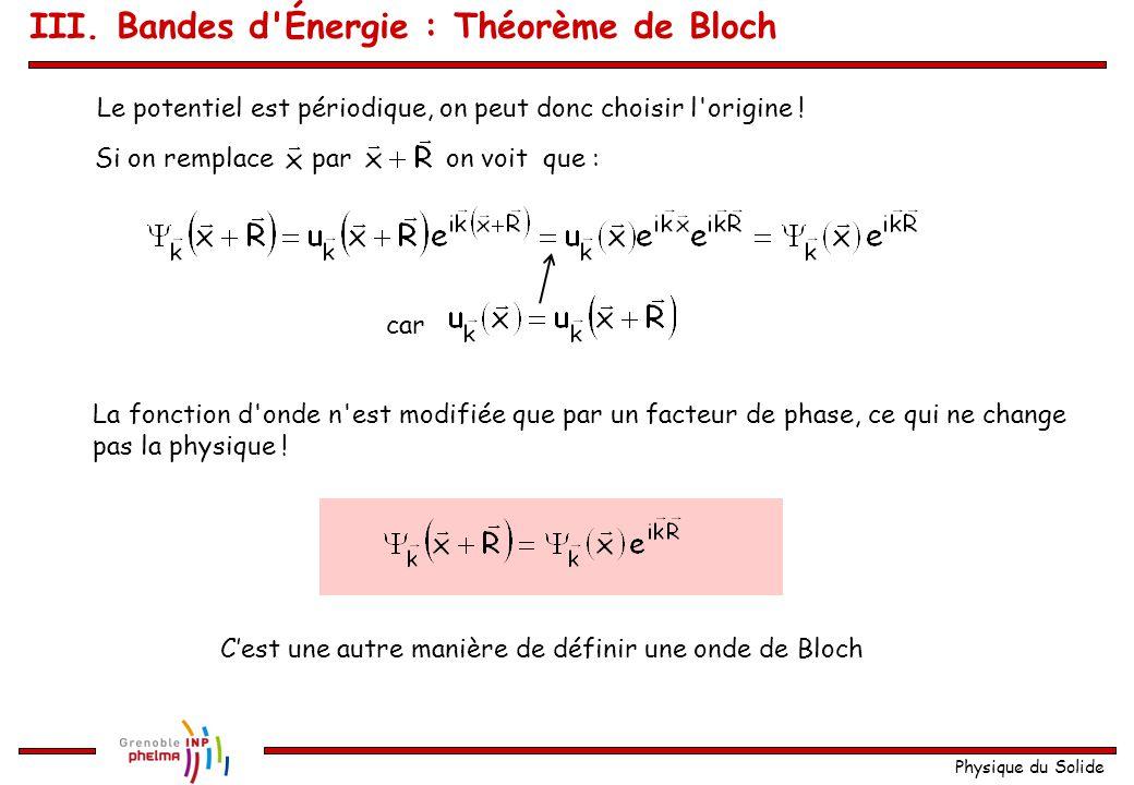 Physique du Solide Bloch a montré que les solutions sont de la forme : avec i.e. des ondes planes modulées par une fonction de la même périodicité que