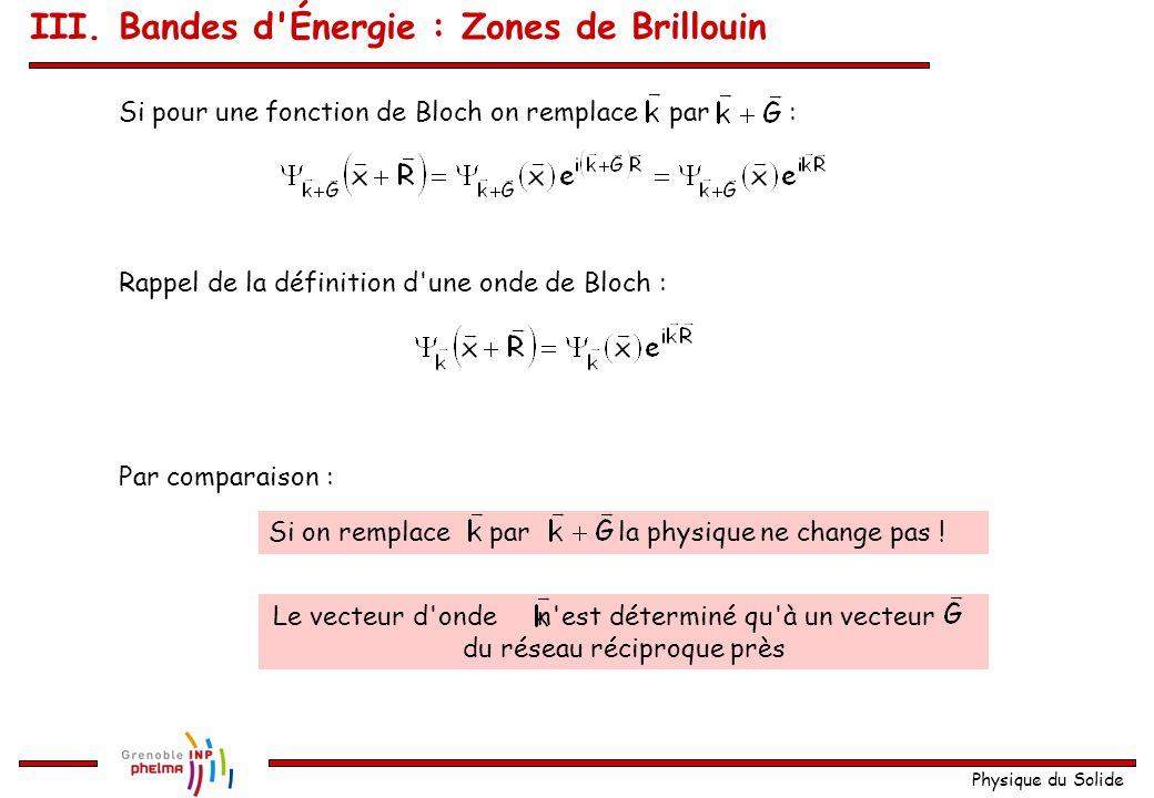 Physique du Solide Le potentiel est périodique, on peut donc choisir l origine .