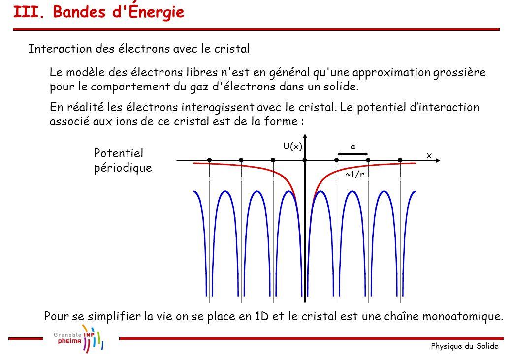 Physique du Solide III.Électrons dans un potentiel périodique : Bandes d'Énergie Théorème de Bloch Zones de Brillouin Électrons presque libres : appro