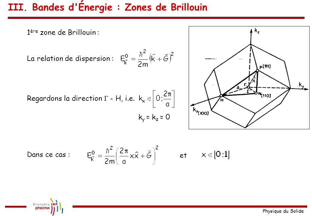 Physique du Solide Les vecteurs du réseau réciproque sont donnés par Calculs détaillés voir TD 3 a*a* b*b* c*c* 4  /a cccfc III. Bandes d'Énergie : Z