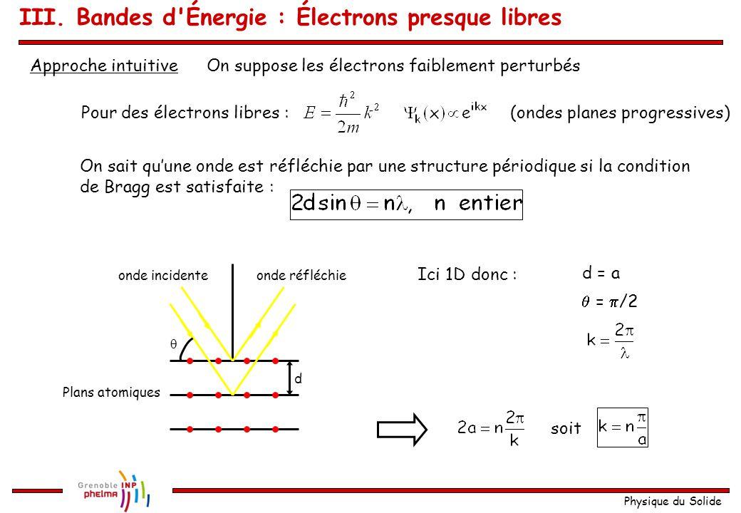 Physique du Solide Interaction des électrons avec le cristal Le modèle des électrons libres n est en général qu une approximation grossière pour le comportement du gaz d électrons dans un solide.