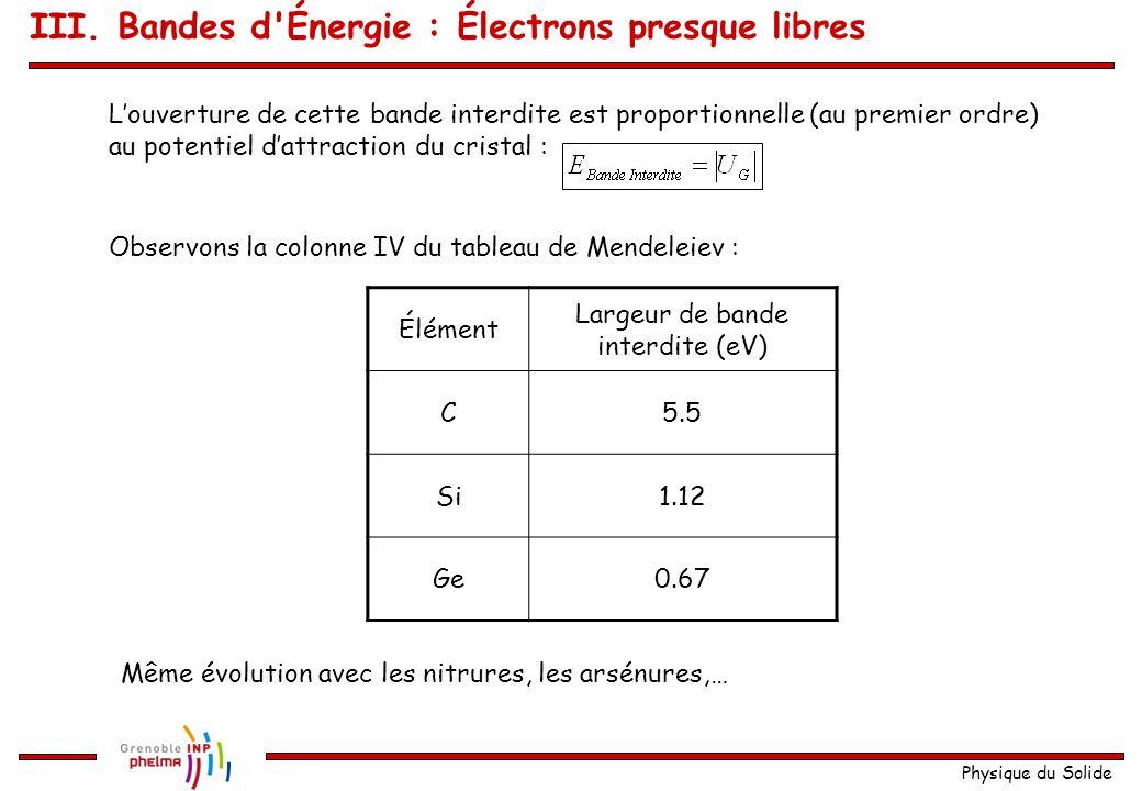 Physique du Solide La résolution de cette équation mène à considérer les 2 cas suivants : III. Bandes d'Énergie : Électrons presque libres Lorsque le