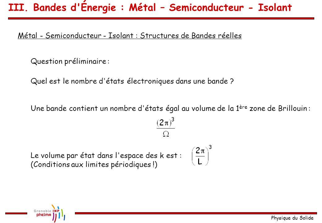 Physique du Solide k E 0  a  a 3 ème bande 2 ème bande 1 ère bande Schéma de zone réduite Comme pour les électrons libres on peut se limiter à la pr
