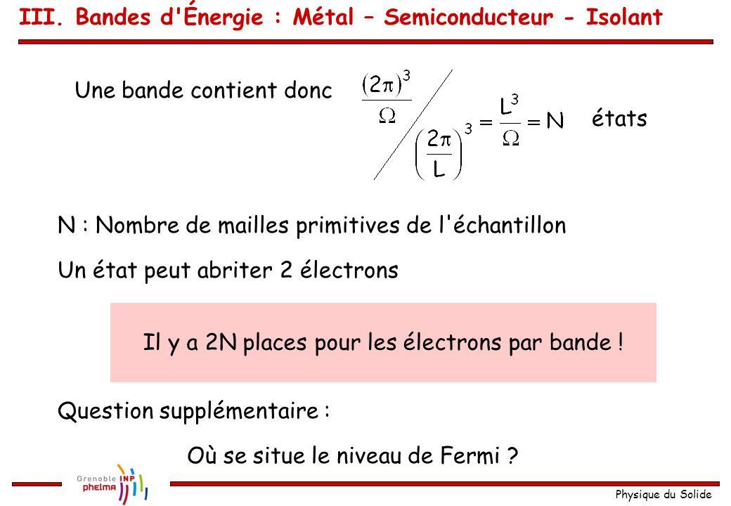 Physique du Solide Conséquences : m x, m y, m z entier Mêmes conditions que pour les électrons libres III. Bandes d'Énergie : Métal – Semiconducteur -